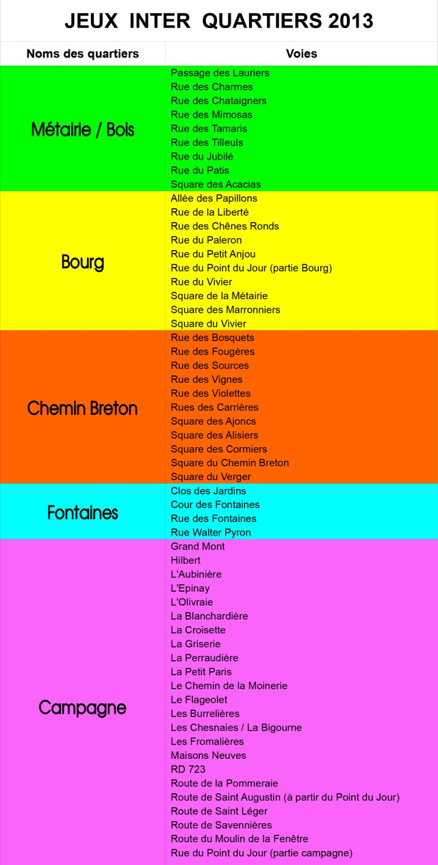 Quartiers-Voies2013